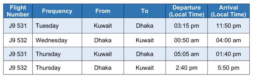 Jazeera Airways flight data