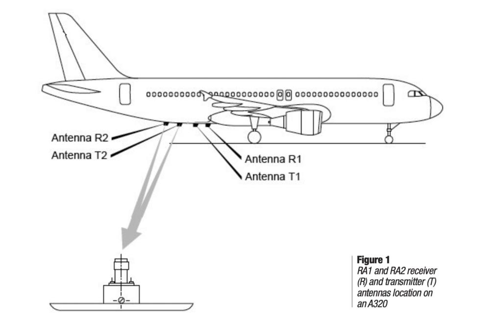A320 diagram