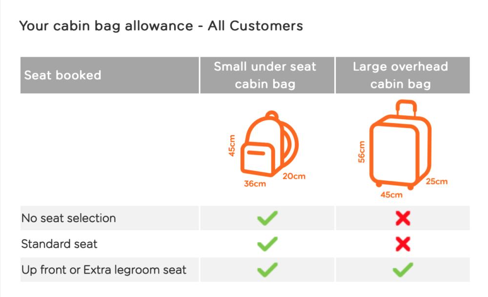 baggage allowance Feb 2021