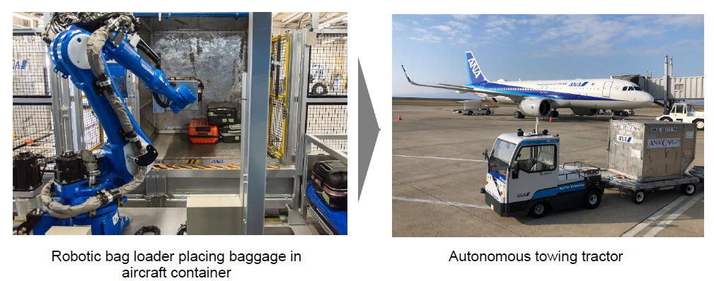 ANA autonomous tractor and robot baggage loader