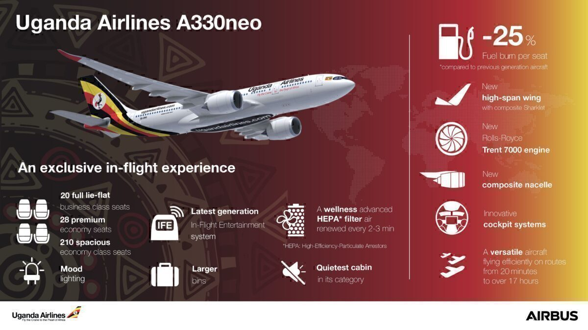 Uganda Airlines A330neo infographic