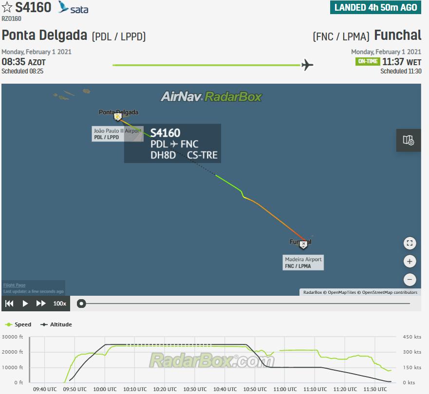 Azores Airlines radarbox