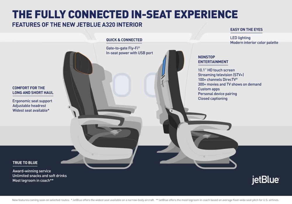 JetBlue seat