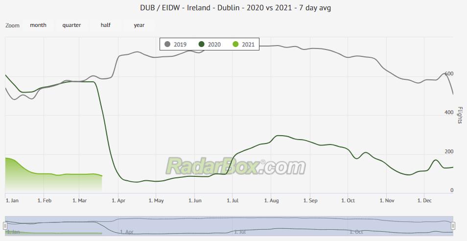 Dublin Airport, Perimeter Fence, Intruder