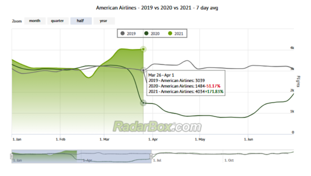 US-Airline-COVID-Recovery