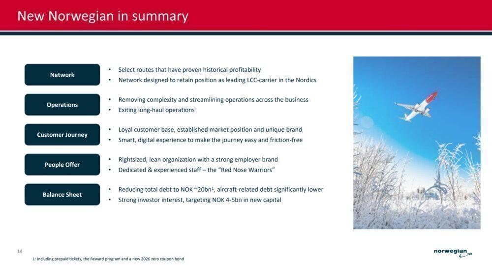 New Norwegian summary