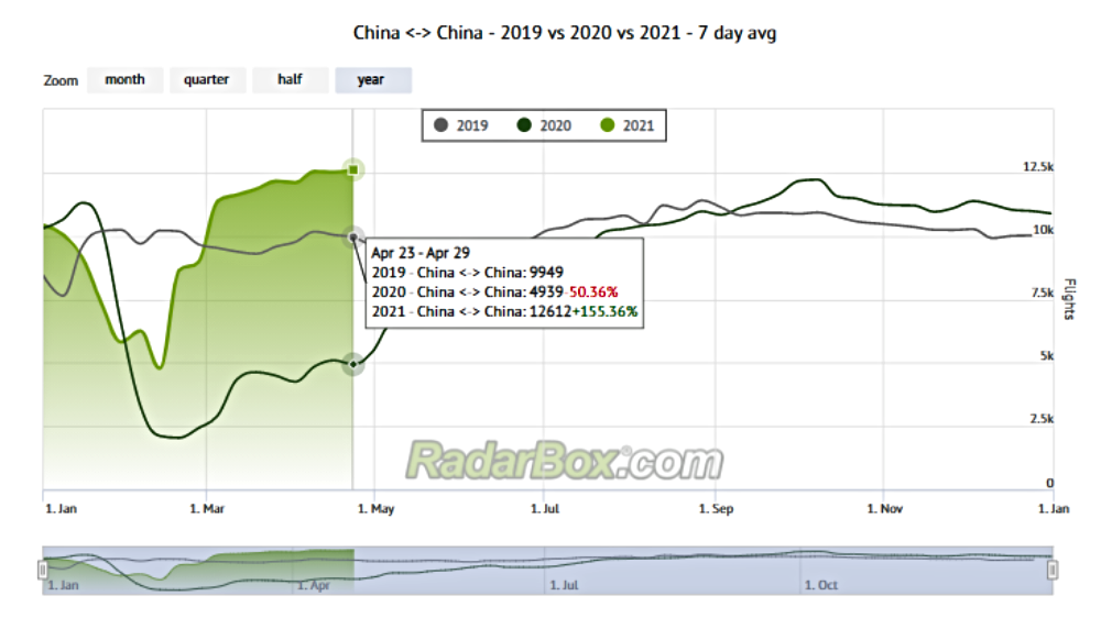 China-Strong-Recovery