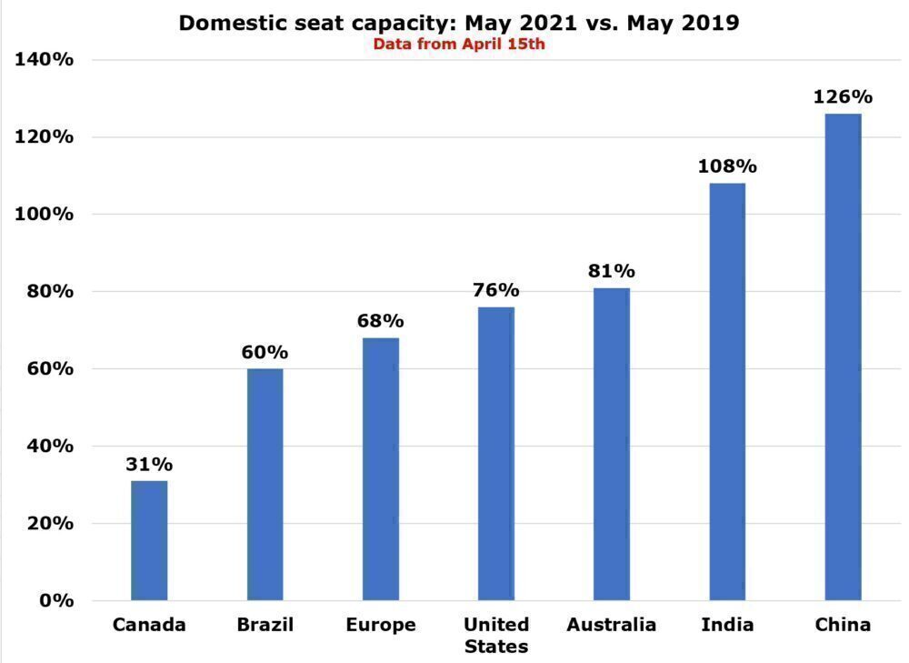 US Airline Recovery: 76% Of Pre-COVID Capacity Planned For May
