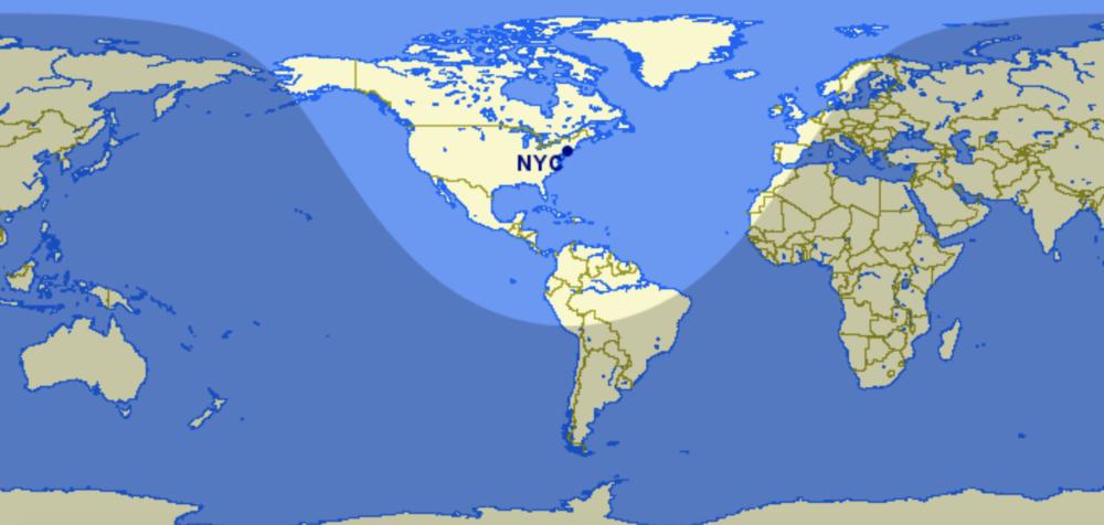 737 MXA 10 Range