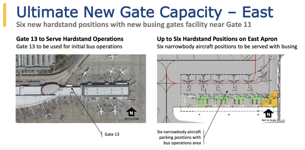 New gate capacity