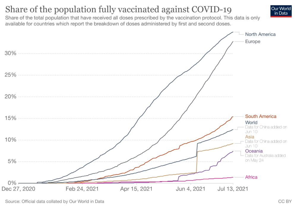 Vaccine Inequity Could See Africans Shut Out Of Unrestricted Travel
