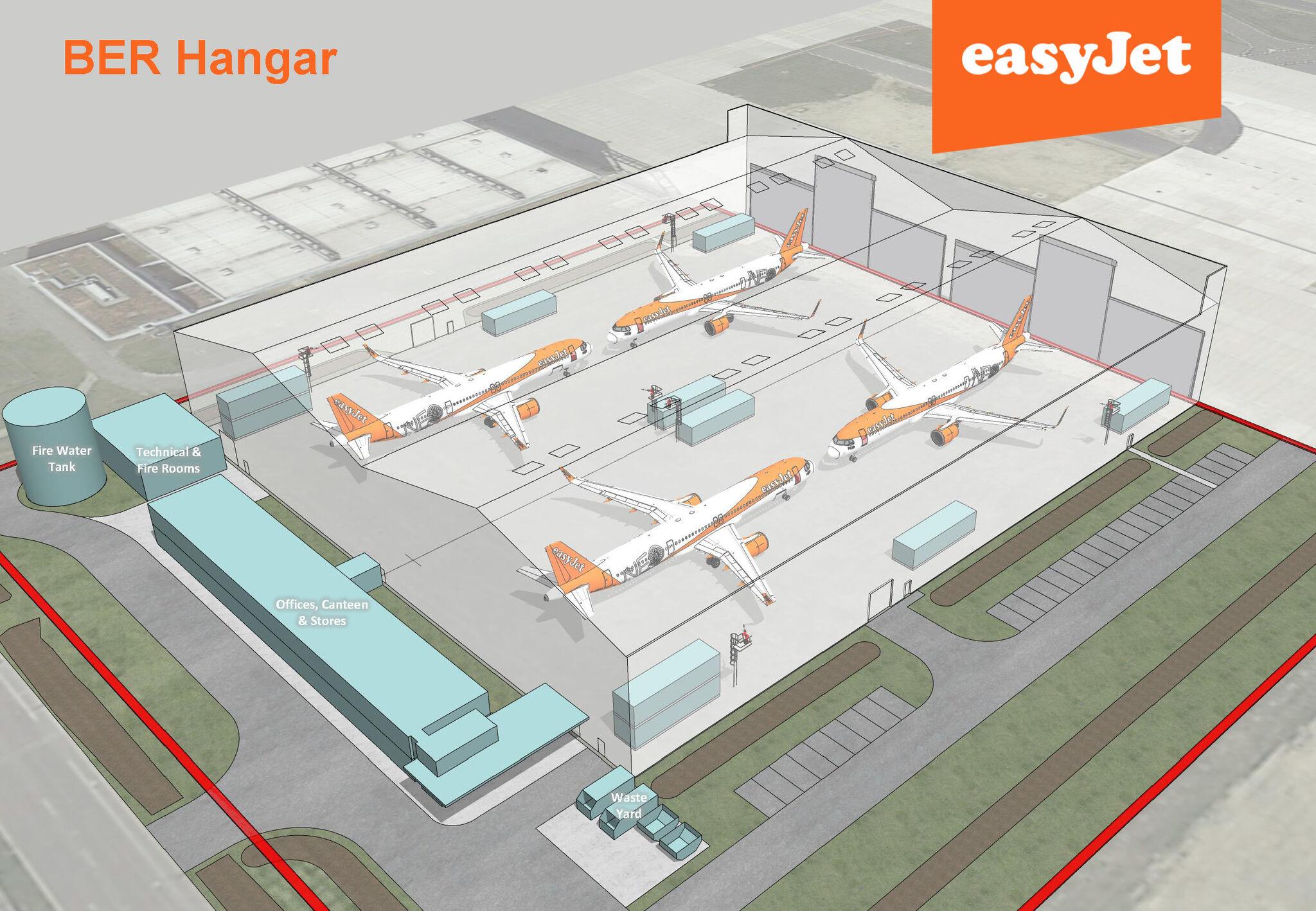 easyJet, Berlin Brandenburg, Berlin Airport