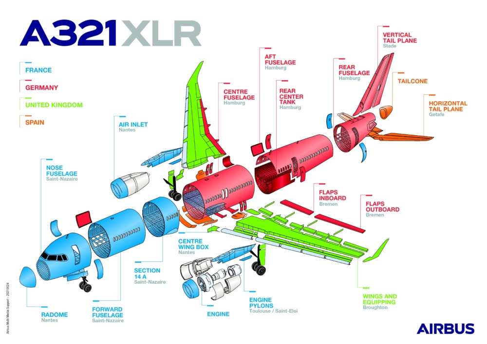Where Are Parts Made For The Airbus A321XLR?