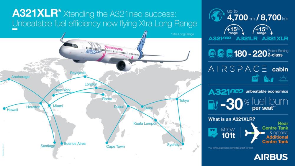 A321XLR graphic