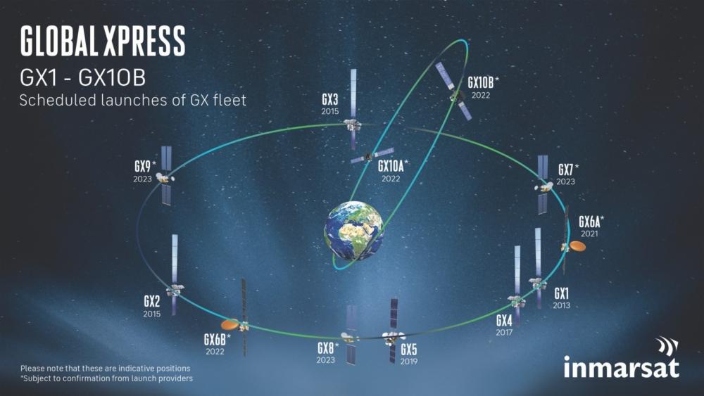 gx1-10b-launch-and-orbit-300