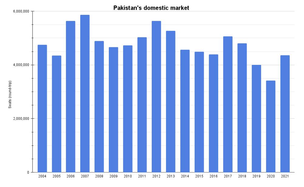 Pakistan's domestic market (1)