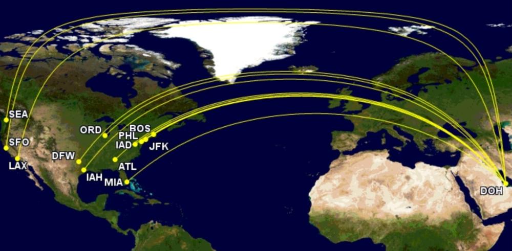 Qatar Airways to the US