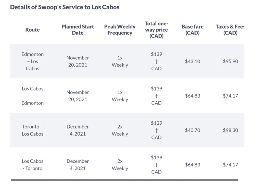 Swoop schedule