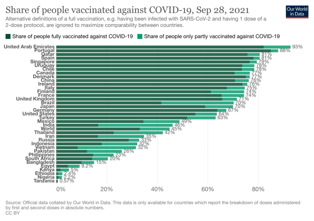 Japan's ANA Offering Incentives To Encourage Vaccinations